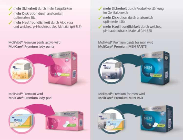 Produktübersicht - mehr Sicherheit, mehr Diskretion, mehr Hautfreundlichkeit